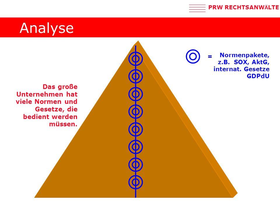 PRW RECHTSANW Ä LTE Das große Unternehmen hat viele Normen und Gesetze, die bedient werden müssen.