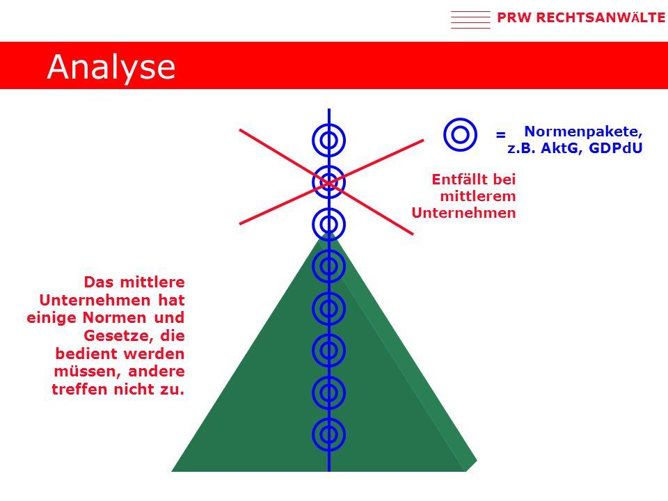 PRW RECHTSANW Ä LTE Das mittlere Unternehmen hat einige Normen und Gesetze, die bedient werden müssen, andere treffen nicht zu.