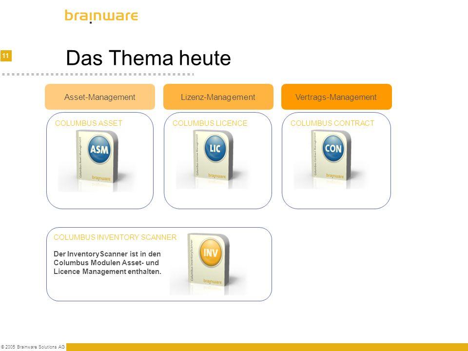 11 © 2005 Brainware Solutions AG PRODUKTFAMILIE 2004 Asset-Management COLUMBUS ASSETCOLUMBUS LICENCECOLUMBUS CONTRACT Lizenz-ManagementVertrags-Manage