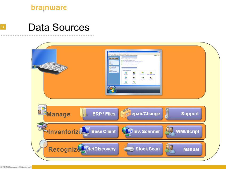 14 © 2005 Brainware Solutions AG(c) 2008 Brainware Solutions AG Data Sources Recognize Stock Scan Manual NetDiscovery Inventorize Base Client WMI/Scri