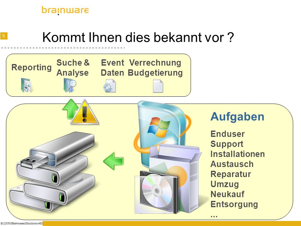 16 © 2005 Brainware Solutions AG(c) 2008 Brainware Solutions AG Technical Data Content Network Discovery Active device identification SNMP, RARP, NETBIOS, Browser...