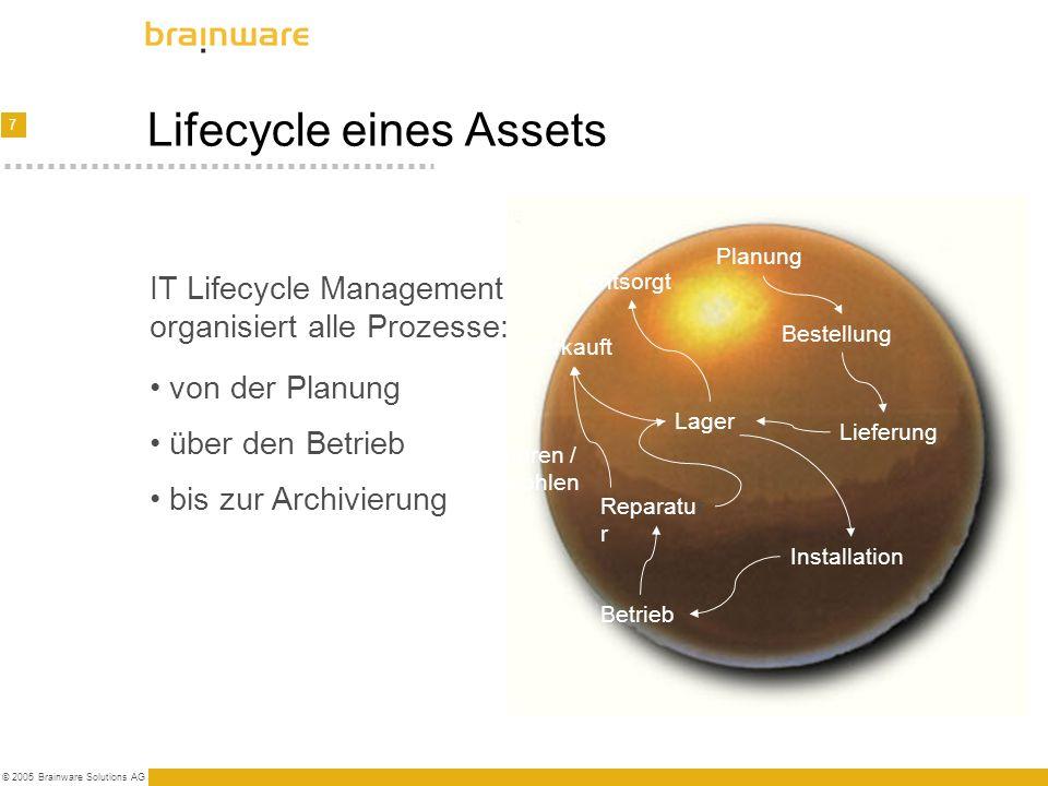 7 © 2005 Brainware Solutions AG Lifecycle eines Assets IT Lifecycle Management organisiert alle Prozesse: von der Planung über den Betrieb bis zur Arc