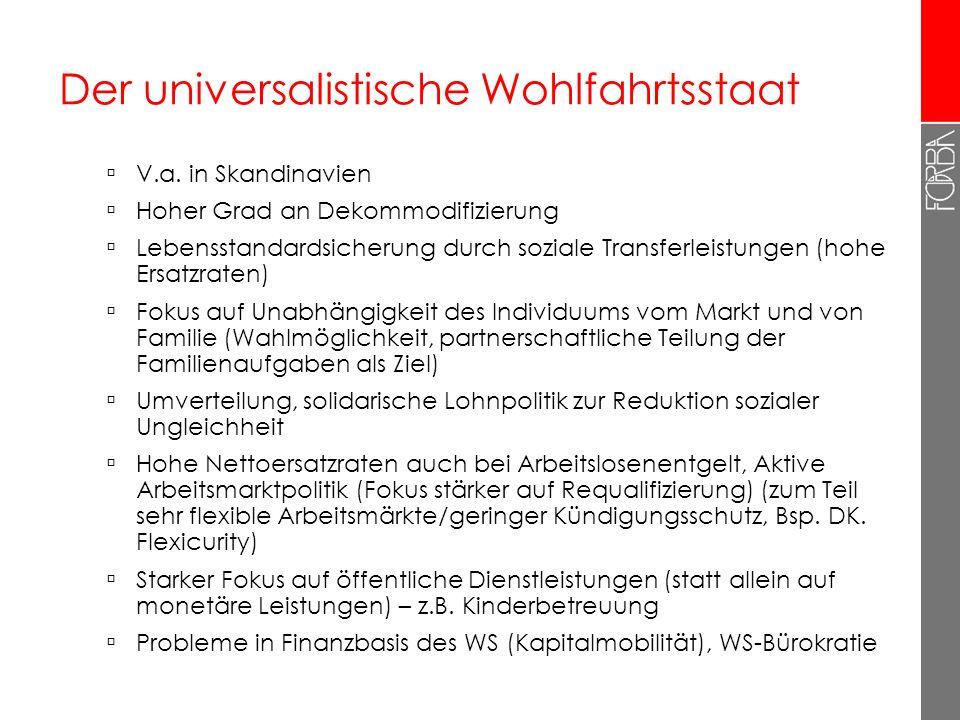 Der universalistische Wohlfahrtsstaat V.a. in Skandinavien Hoher Grad an Dekommodifizierung Lebensstandardsicherung durch soziale Transferleistungen (