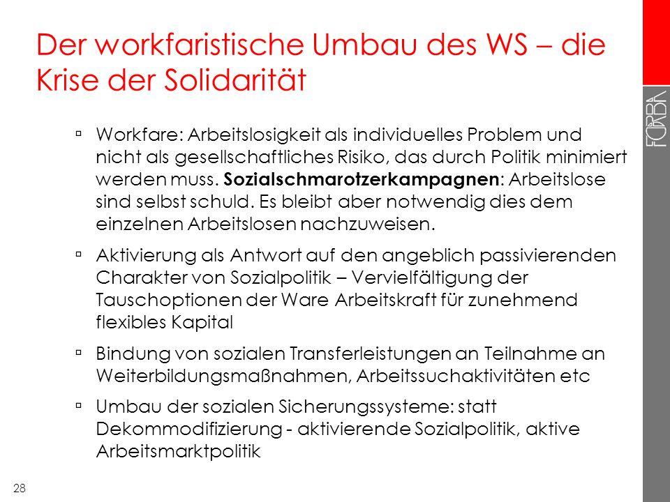 28 Der workfaristische Umbau des WS – die Krise der Solidarität Workfare: Arbeitslosigkeit als individuelles Problem und nicht als gesellschaftliches