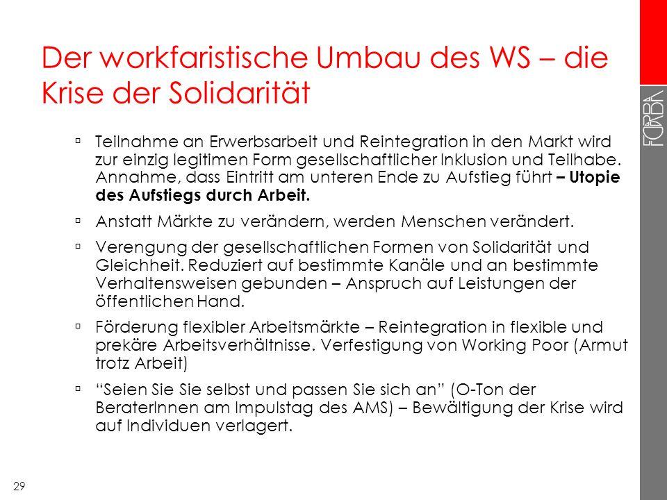 29 Der workfaristische Umbau des WS – die Krise der Solidarität Teilnahme an Erwerbsarbeit und Reintegration in den Markt wird zur einzig legitimen Fo