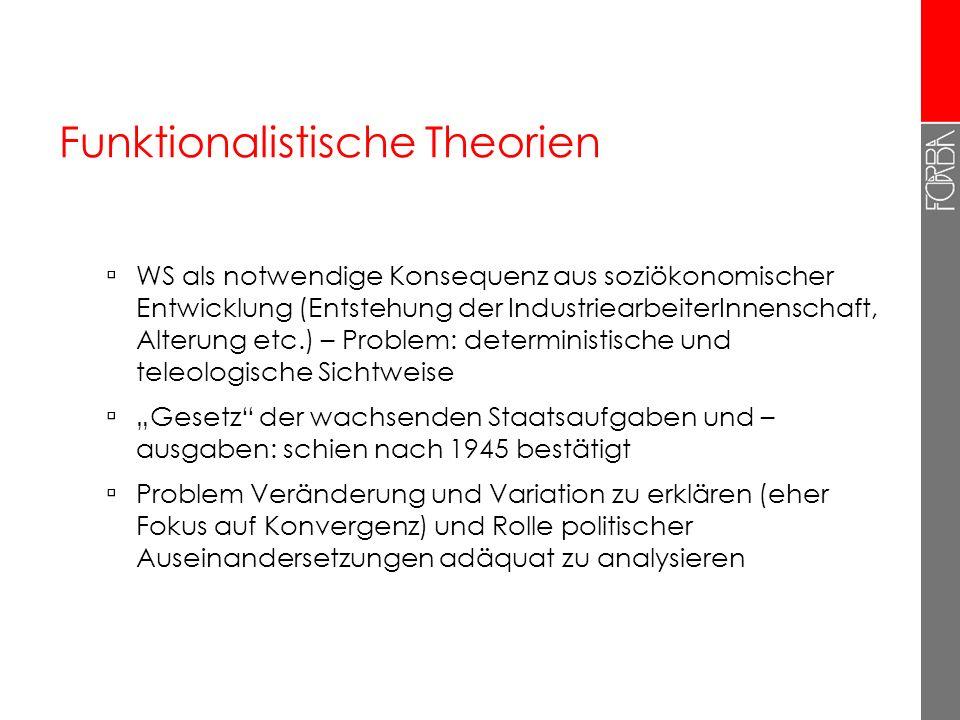 Funktionalistische Theorien WS als notwendige Konsequenz aus soziökonomischer Entwicklung (Entstehung der IndustriearbeiterInnenschaft, Alterung etc.)