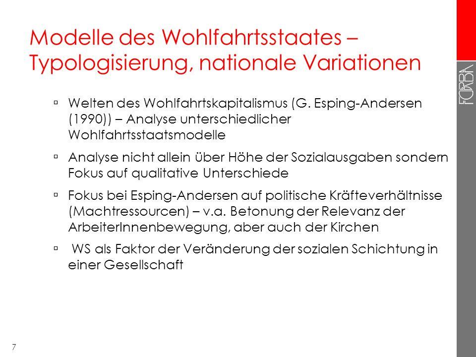 7 Modelle des Wohlfahrtsstaates – Typologisierung, nationale Variationen Welten des Wohlfahrtskapitalismus (G. Esping-Andersen (1990)) – Analyse unter