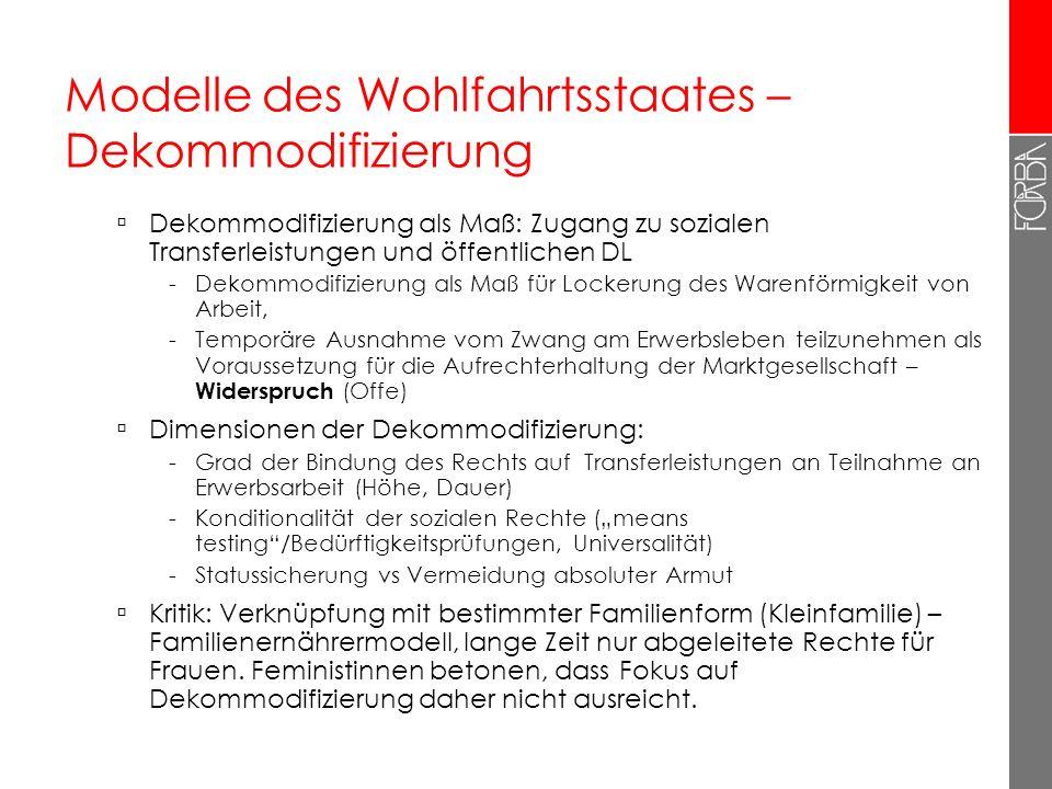 Modelle des Wohlfahrtsstaates – Dekommodifizierung Dekommodifizierung als Maß: Zugang zu sozialen Transferleistungen und öffentlichen DL -Dekommodifiz