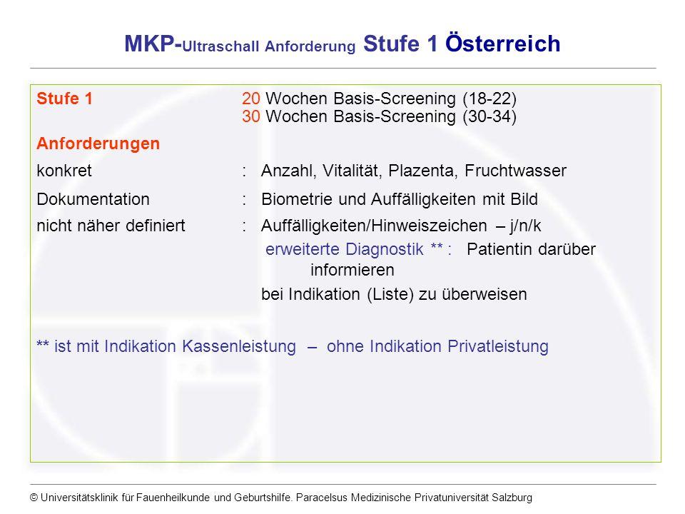 © Universitätsklinik für Fauenheilkunde und Geburtshilfe. Paracelsus Medizinische Privatuniversität Salzburg MKP- Ultraschall Anforderung Stufe 1 Öste