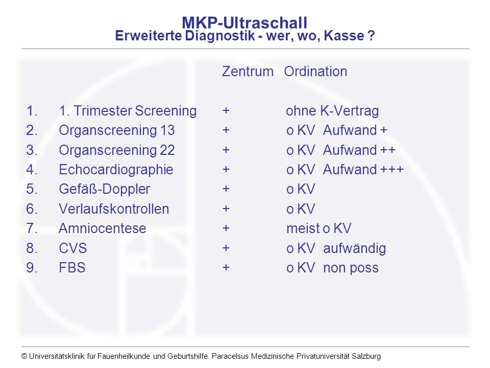 © Universitätsklinik für Fauenheilkunde und Geburtshilfe. Paracelsus Medizinische Privatuniversität Salzburg MKP-Ultraschall Erweiterte Diagnostik - w