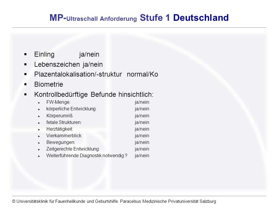 © Universitätsklinik für Fauenheilkunde und Geburtshilfe. Paracelsus Medizinische Privatuniversität Salzburg Einling ja/nein Lebenszeichen ja/nein Pla