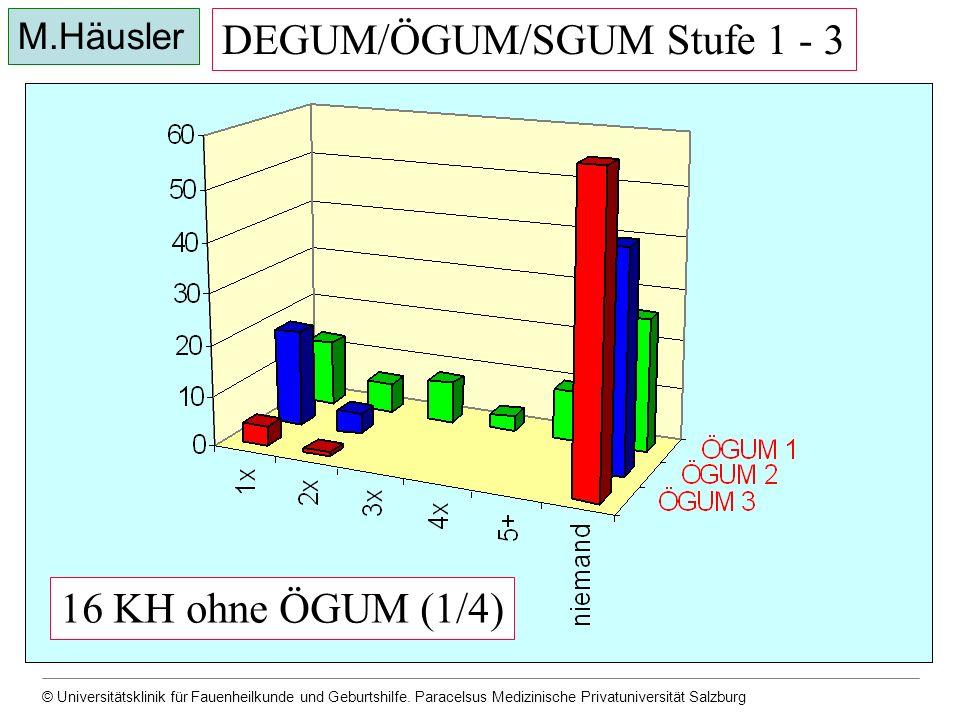 © Universitätsklinik für Fauenheilkunde und Geburtshilfe. Paracelsus Medizinische Privatuniversität Salzburg 16 KH ohne ÖGUM (1/4) DEGUM/ÖGUM/SGUM Stu