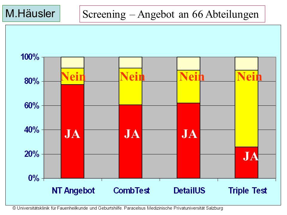 © Universitätsklinik für Fauenheilkunde und Geburtshilfe. Paracelsus Medizinische Privatuniversität Salzburg Screening – Angebot an 66 Abteilungen JA
