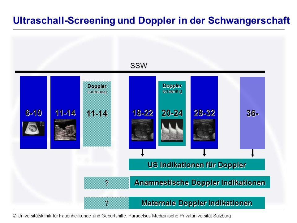 © Universitätsklinik für Fauenheilkunde und Geburtshilfe. Paracelsus Medizinische Privatuniversität Salzburg Doppler screening 11-14 SSW 18-2228-3211-