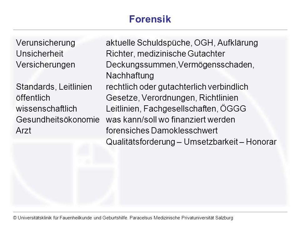 © Universitätsklinik für Fauenheilkunde und Geburtshilfe. Paracelsus Medizinische Privatuniversität Salzburg Forensik Verunsicherungaktuelle Schuldspü