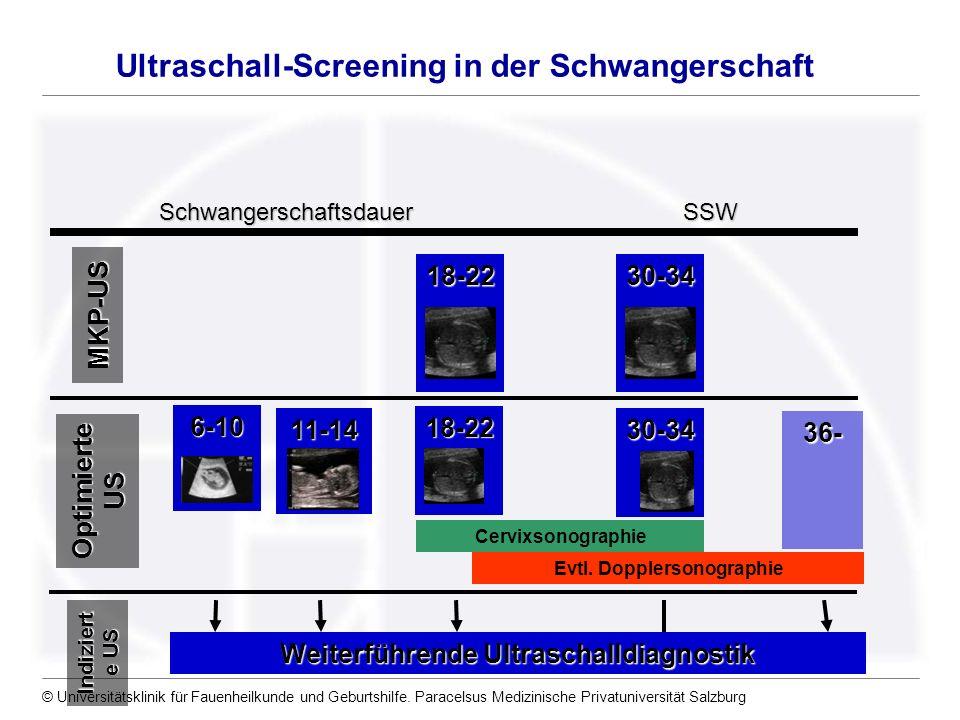 © Universitätsklinik für Fauenheilkunde und Geburtshilfe. Paracelsus Medizinische Privatuniversität Salzburg Schwangerschaftsdauer SSW 18-2230-34 11-1