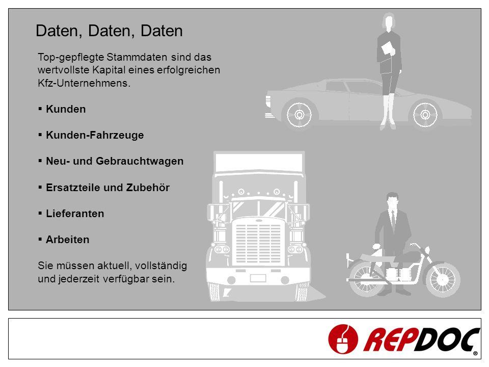 Aktivitäten Auftrag für Reparatur, Wartung, Inspektion Ersatzteile, Zubehör.