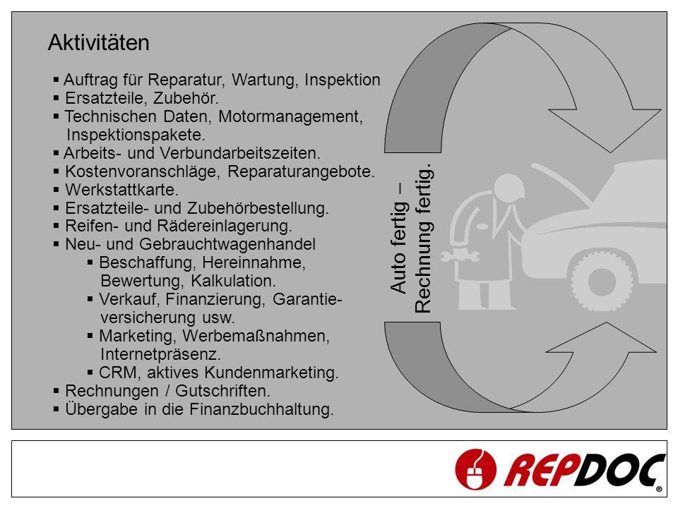 Aktivitäten Auftrag für Reparatur, Wartung, Inspektion Ersatzteile, Zubehör. Technischen Daten, Motormanagement, Inspektionspakete. Arbeits- und Verbu