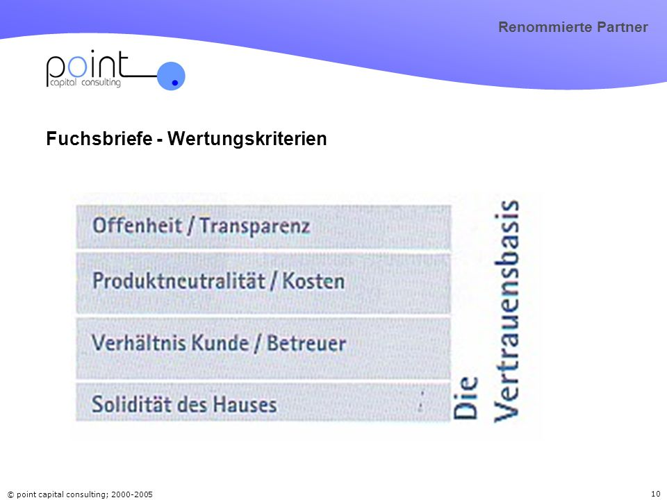 © point capital consulting; 2000-2005 10 Renommierte Partner Fuchsbriefe - Wertungskriterien