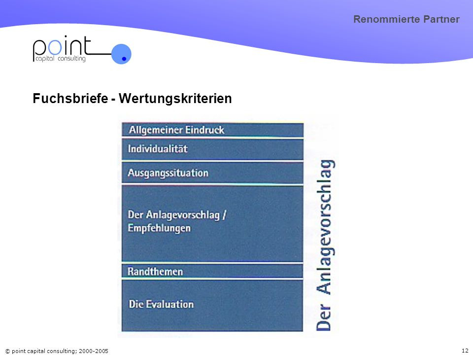 © point capital consulting; Renommierte Partner Fuchsbriefe - Wertungskriterien