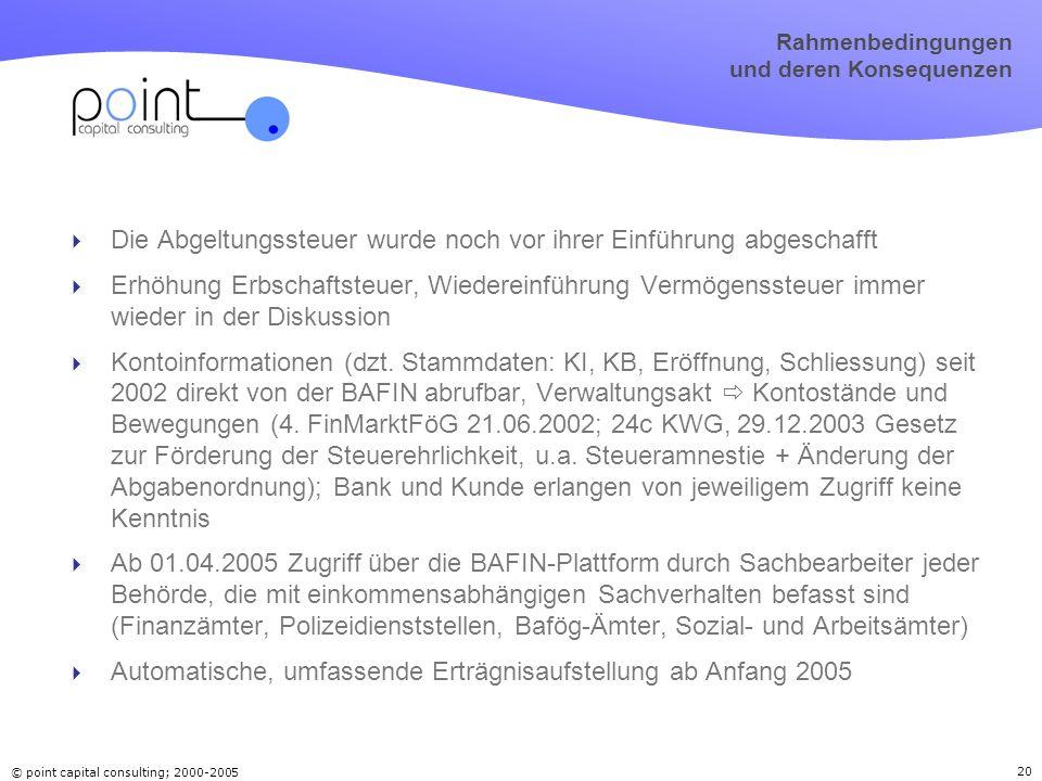 © point capital consulting; 2000-2005 20 Rahmenbedingungen und deren Konsequenzen Die Abgeltungssteuer wurde noch vor ihrer Einführung abgeschafft Erh