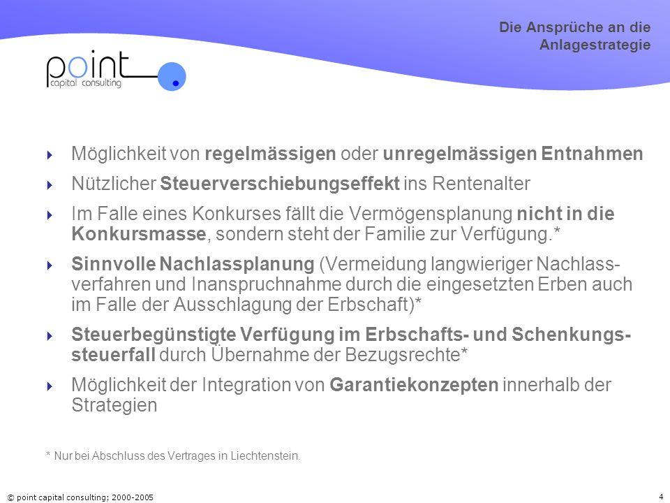 © point capital consulting; 2000-2005 55 Mandantenprofile 1 Die 35-jährige Sarah C.