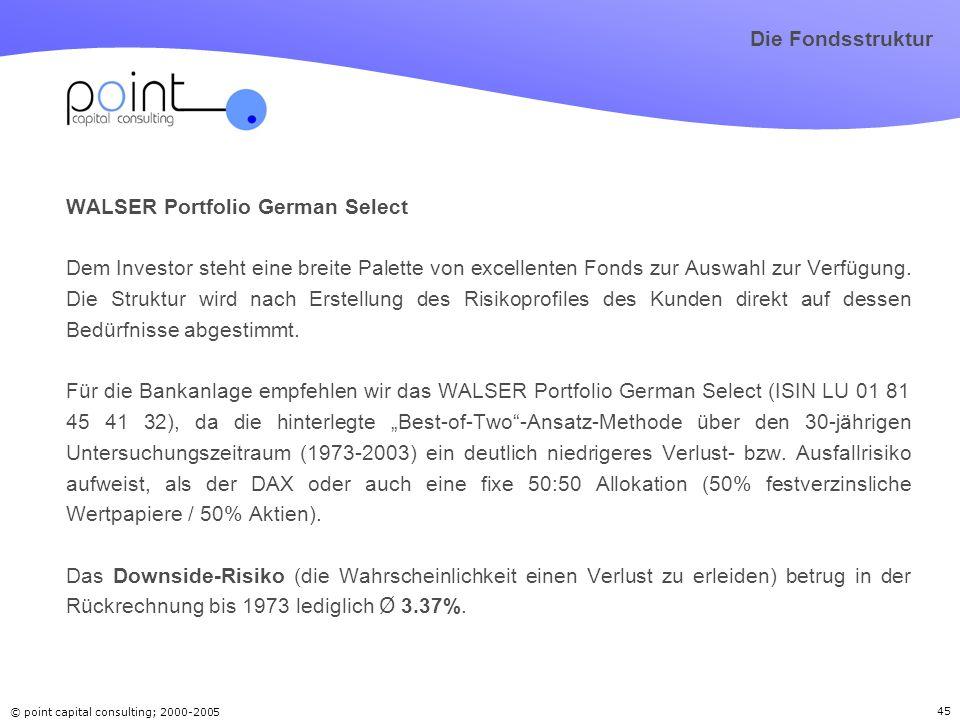 © point capital consulting; 2000-2005 45 Die Fondsstruktur WALSER Portfolio German Select Dem Investor steht eine breite Palette von excellenten Fonds
