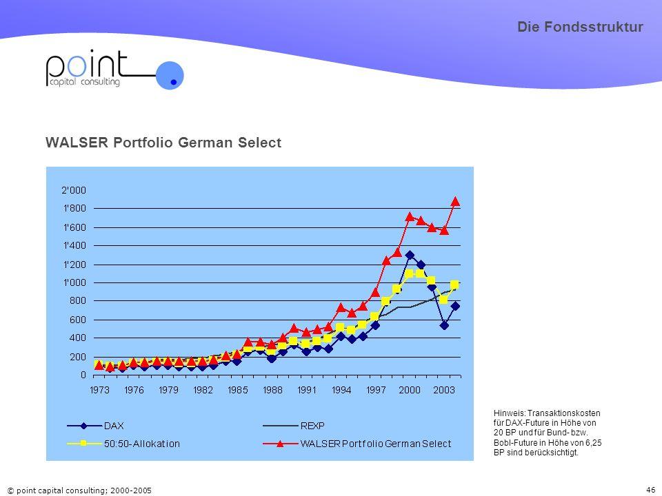 © point capital consulting; 2000-2005 46 WALSER Portfolio German Select Hinweis: Transaktionskosten für DAX-Future in Höhe von 20 BP und für Bund- bzw