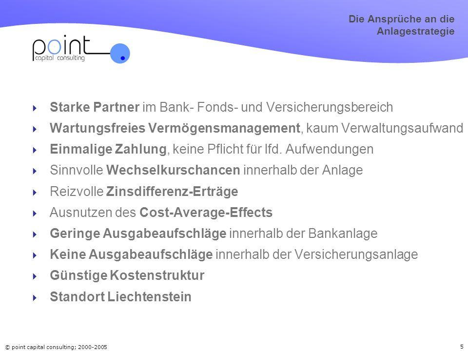 © point capital consulting; 2000-2005 5 Die Ansprüche an die Anlagestrategie Starke Partner im Bank- Fonds- und Versicherungsbereich Wartungsfreies Ve