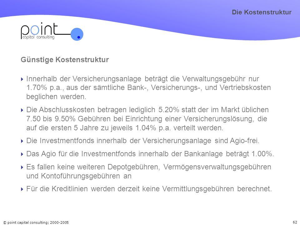 © point capital consulting; 2000-2005 62 Günstige Kostenstruktur Innerhalb der Versicherungsanlage beträgt die Verwaltungsgebühr nur 1.70% p.a., aus d
