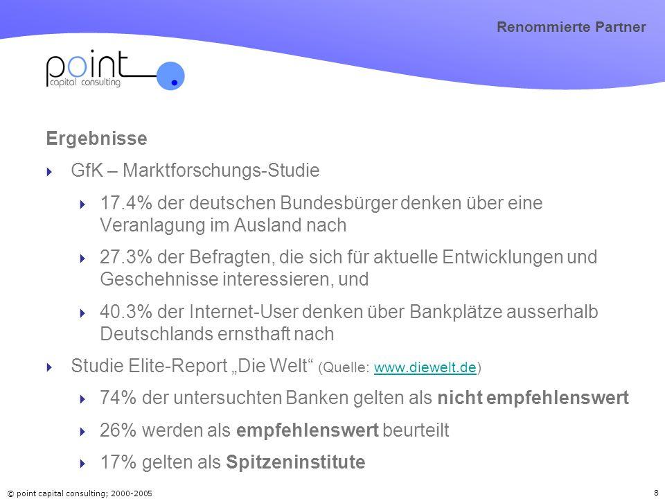 © point capital consulting; 2000-2005 9 Renommierte Partner Ergebnisse Mehr als die Hälfte der mittelständischen Unternehmen in Deutschland sind mit ihren Anlagemöglichkeiten unzufrieden.