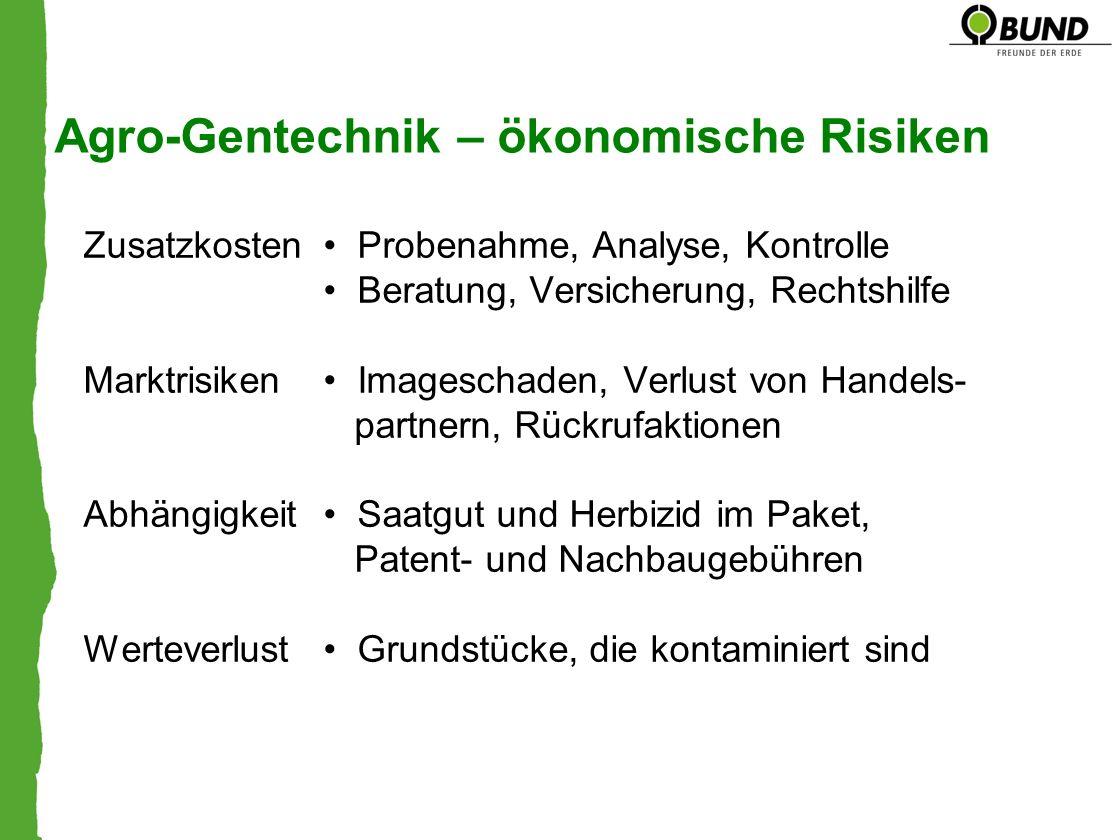 Agro-Gentechnik – ökonomische Risiken Zusatzkosten Probenahme, Analyse, Kontrolle Beratung, Versicherung, Rechtshilfe Marktrisiken Imageschaden, Verlu