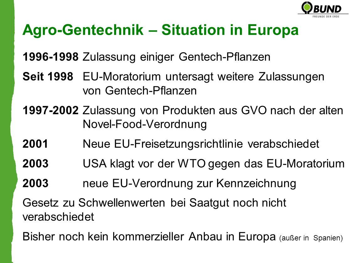 Agro-Gentechnik – Situation in Europa 1996-1998Zulassung einiger Gentech-Pflanzen Seit 1998EU-Moratorium untersagt weitere Zulassungen von Gentech-Pfl