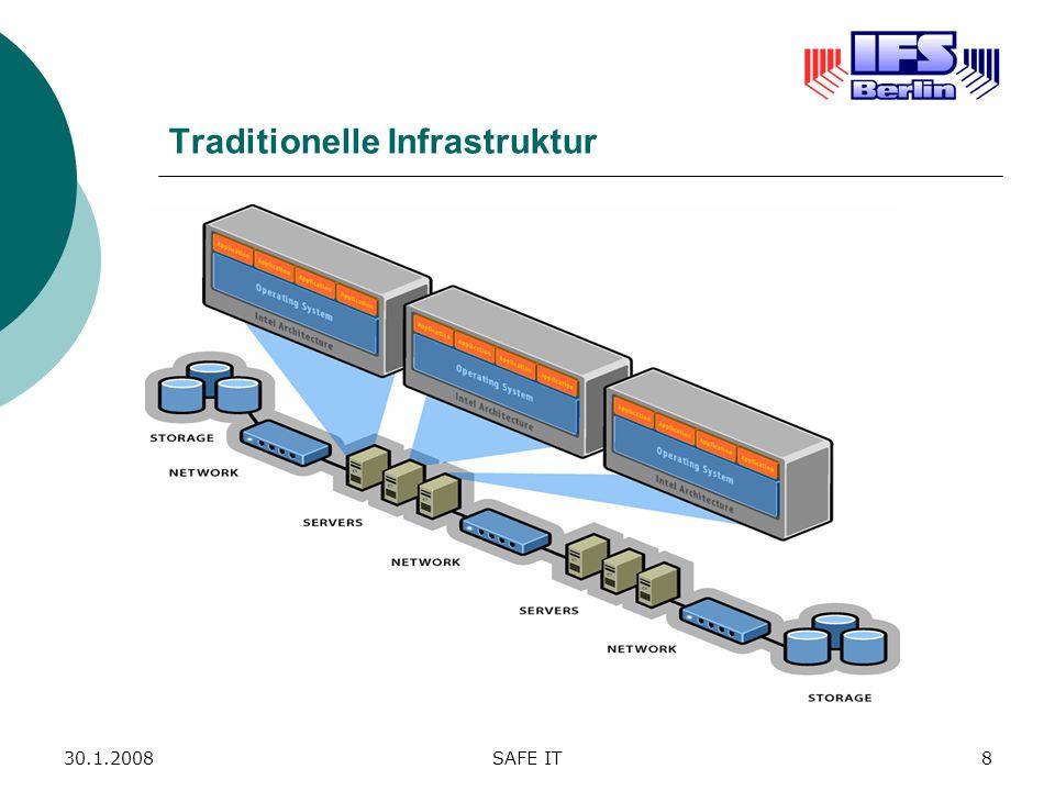 30.1.2008SAFE IT8 Traditionelle Infrastruktur