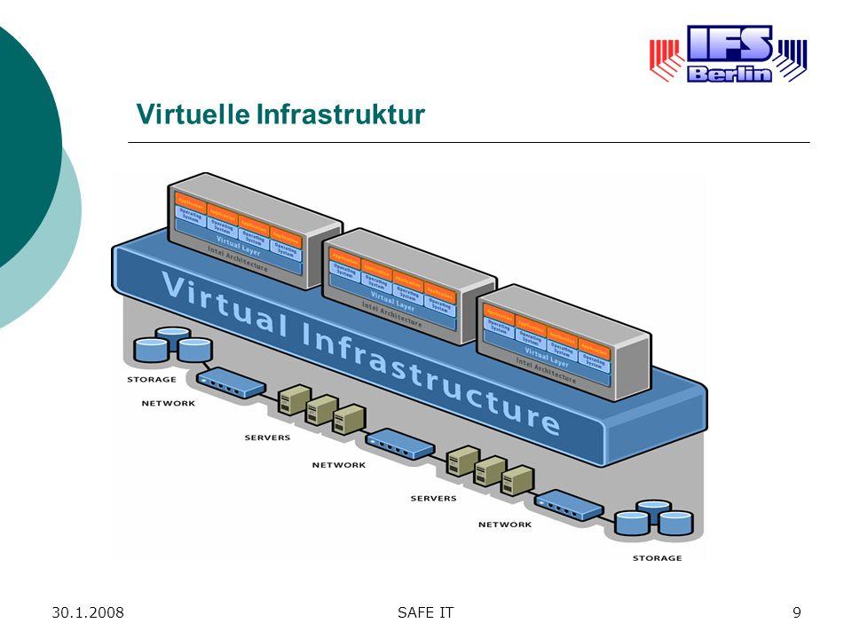 30.1.2008SAFE IT10 Die fünf häufigsten Gründe für Virtualisierung 1.