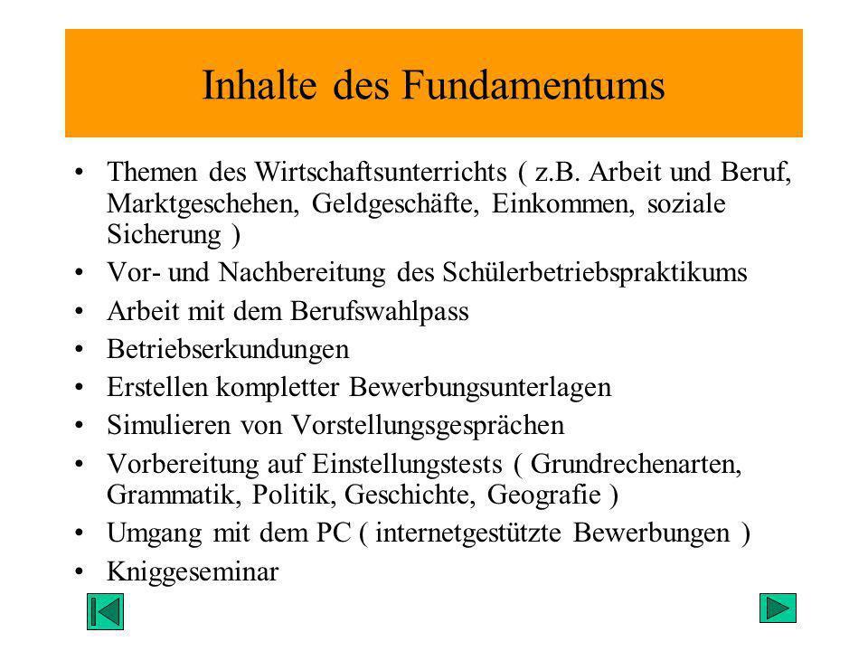 Inhalte des Fundamentums Themen des Wirtschaftsunterrichts ( z.B. Arbeit und Beruf, Marktgeschehen, Geldgeschäfte, Einkommen, soziale Sicherung ) Vor-