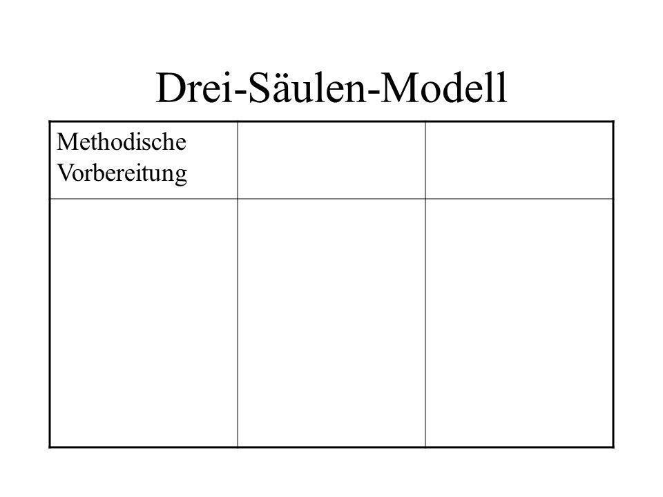 Drei-Säulen-Modell Methodische Vorbereitung