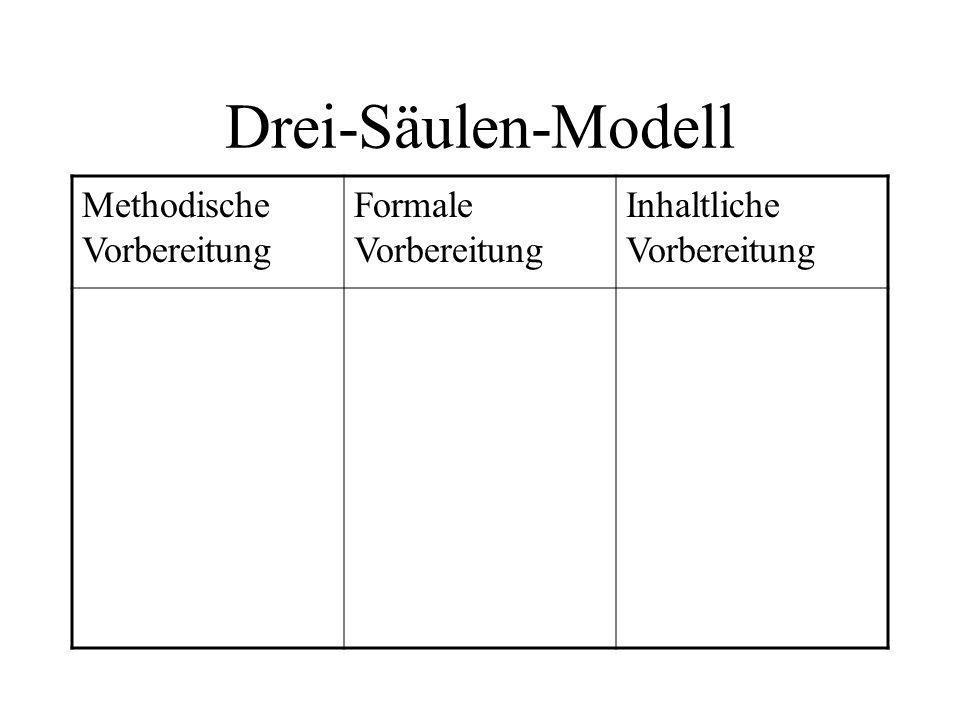 Drei-Säulen-Modell Methodische Vorbereitung Formale Vorbereitung Inhaltliche Vorbereitung