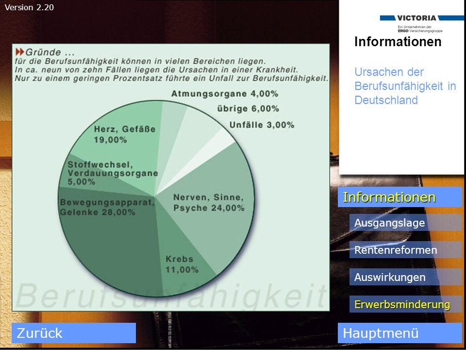 Version 2.20 Informationen Ursachen der Berufsunfähigkeit in Deutschland ZurückInformationen Hauptmenü Ausgangslage Rentenreformen Auswirkungen Erwerb