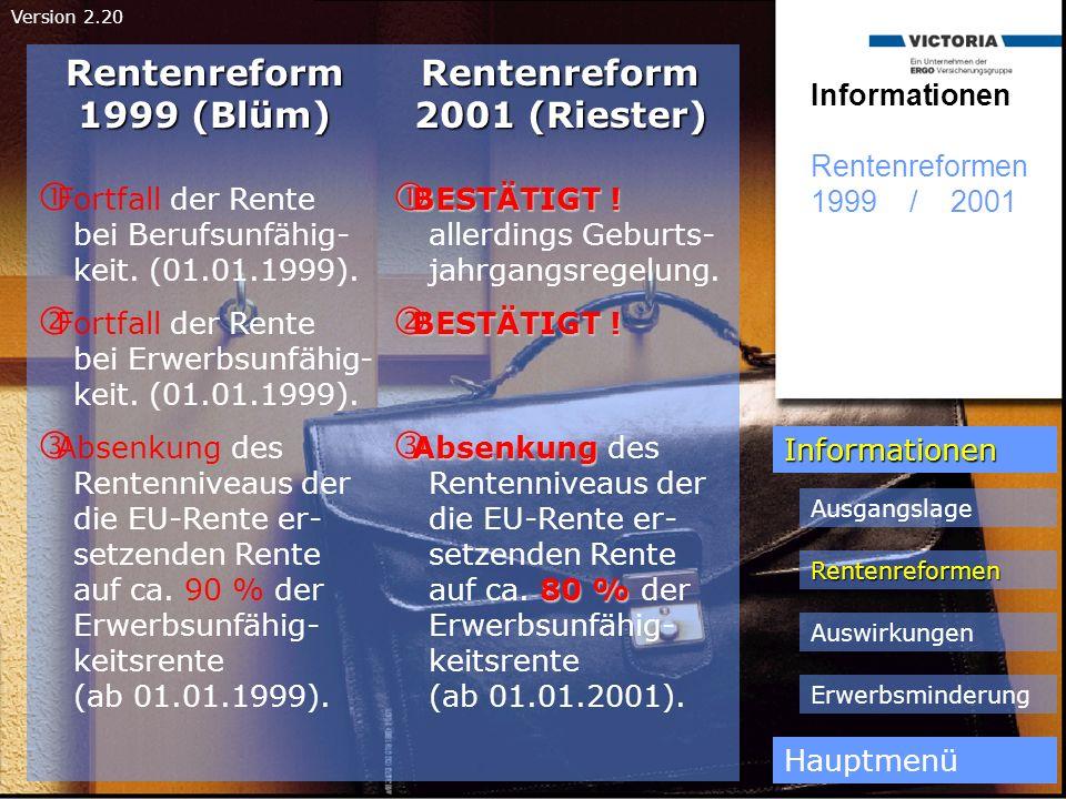 Version 2.20 Informationen Auswirkungen Rentenreform Informationen Hauptmenü Ausgangslage Rentenreformen Auswirkungen Erwerbsminderung Jeder Arbeitnehmer hat die Erwerbsunfähig- keitsrente verloren.
