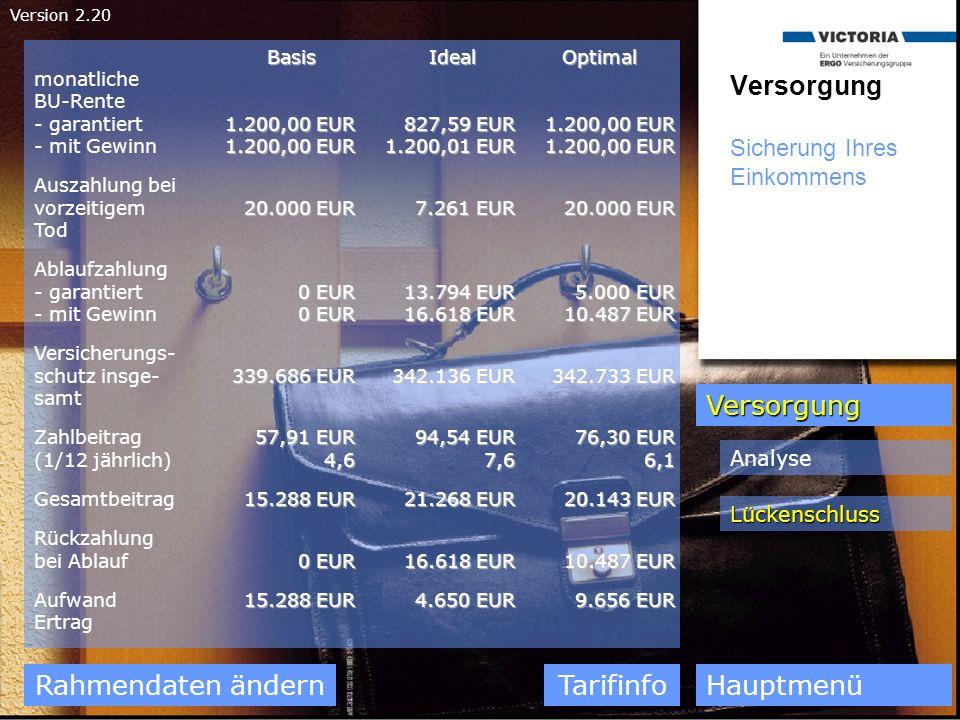 Version 2.20 Versorgung Sicherung Ihres Einkommens Versorgung Hauptmenü Analyse Lückenschluss monatliche BU-Rente - garantiert - mit Gewinn Auszahlung