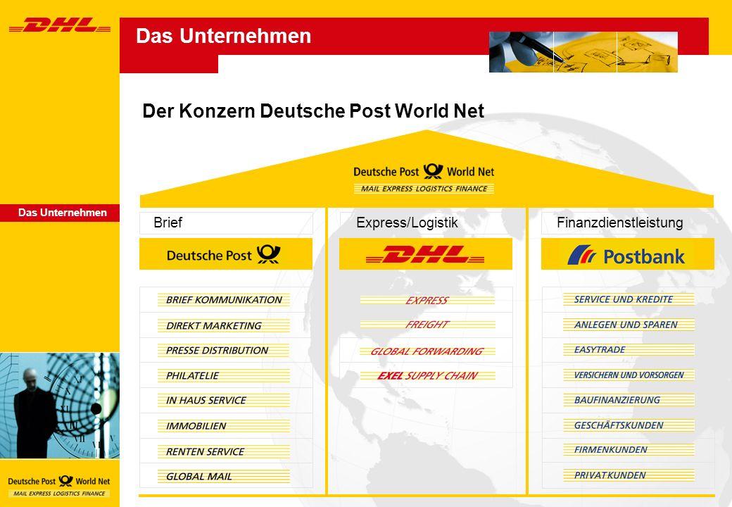 Der Konzern Deutsche Post World Net Das Unternehmen BriefExpress/LogistikFinanzdienstleistung