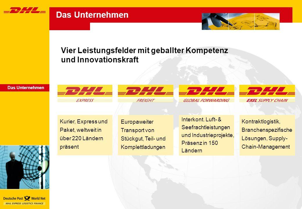 Vier Leistungsfelder mit geballter Kompetenz und Innovationskraft Kurier, Express und Paket, weltweit in über 220 Ländern präsent Europaweiter Transport von Stückgut, Teil- und Komplettladungen Interkont.