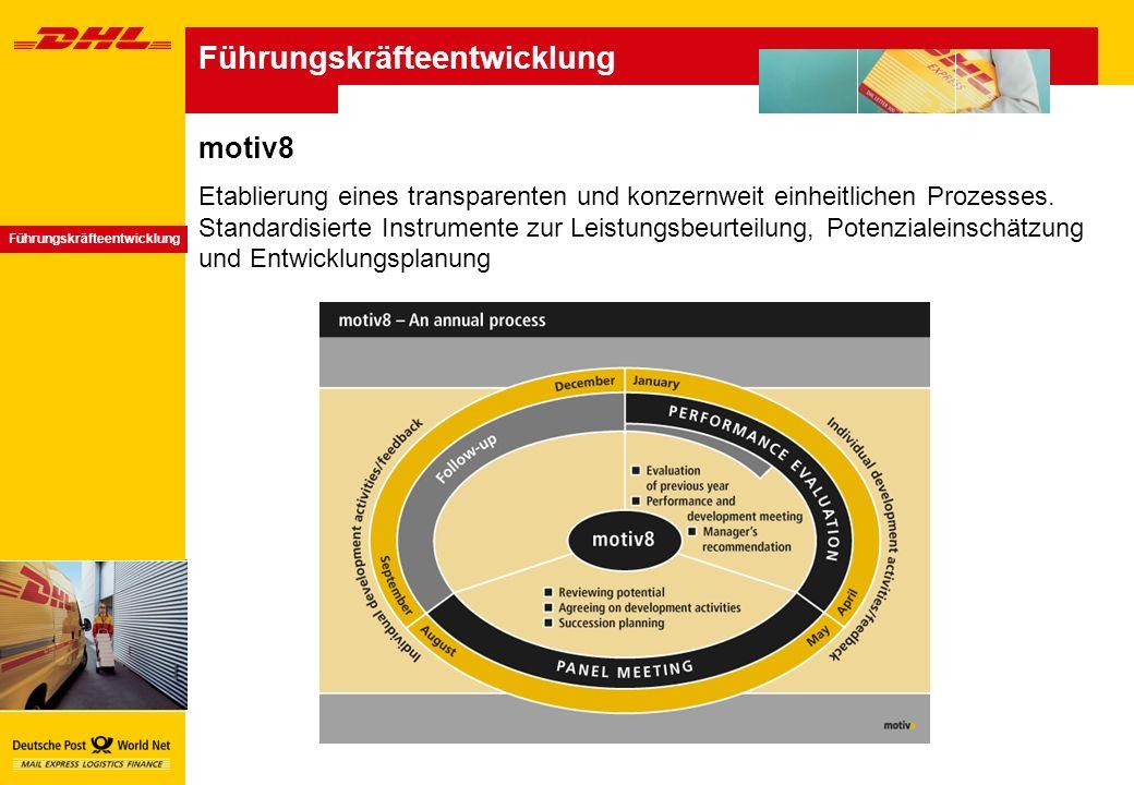 Führungskräfteentwicklung Etablierung eines transparenten und konzernweit einheitlichen Prozesses.