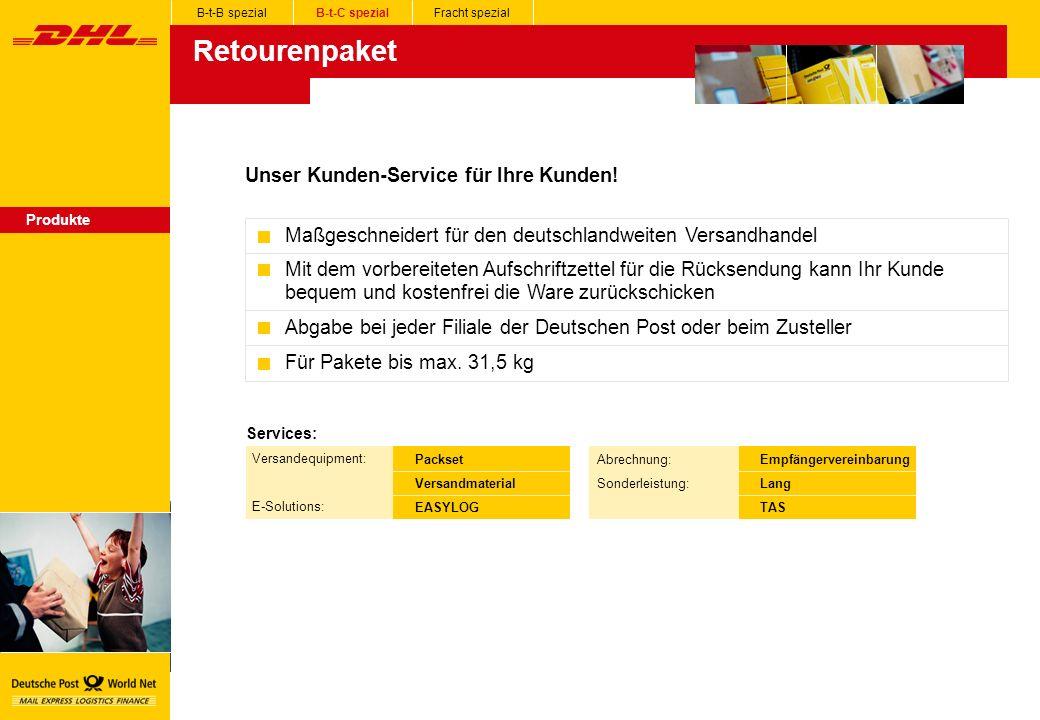 Retourenpaket Produkte Unser Kunden-Service für Ihre Kunden.