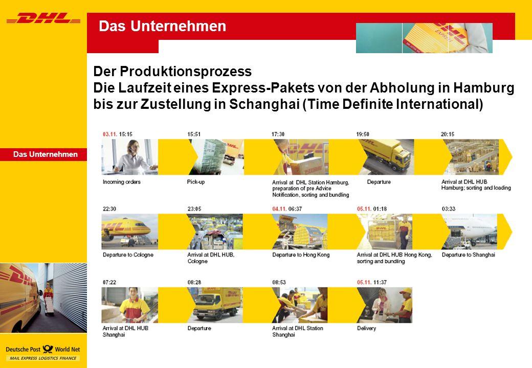 Das Unternehmen Der Produktionsprozess Die Laufzeit eines Express-Pakets von der Abholung in Hamburg bis zur Zustellung in Schanghai (Time Definite International)