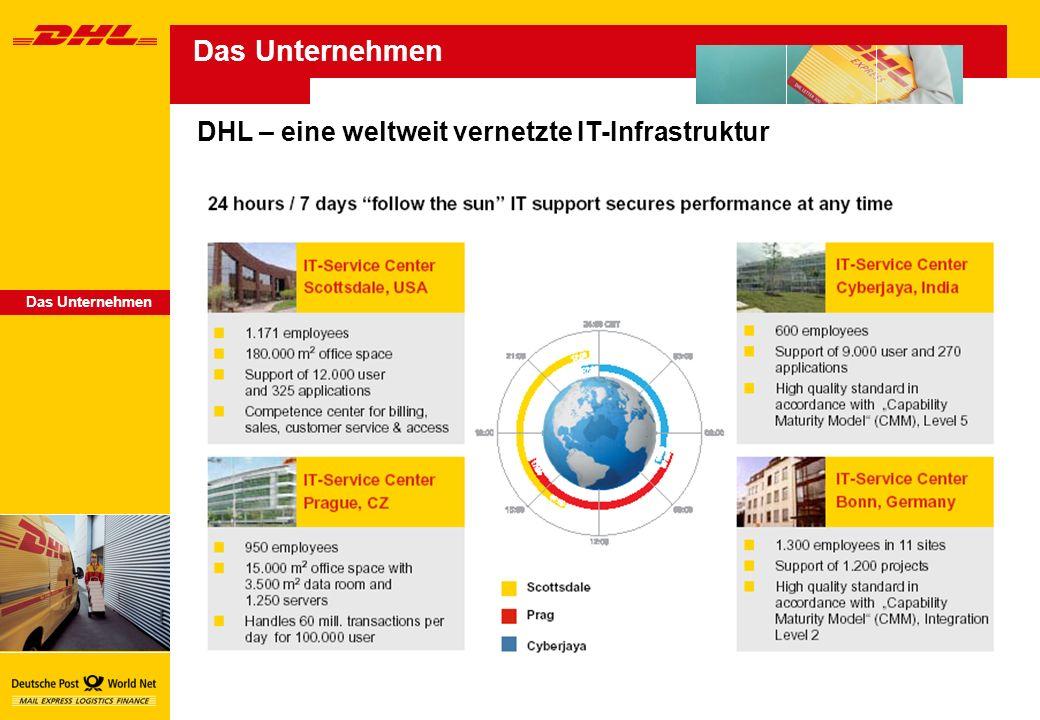 Das Unternehmen DHL – eine weltweit vernetzte IT-Infrastruktur
