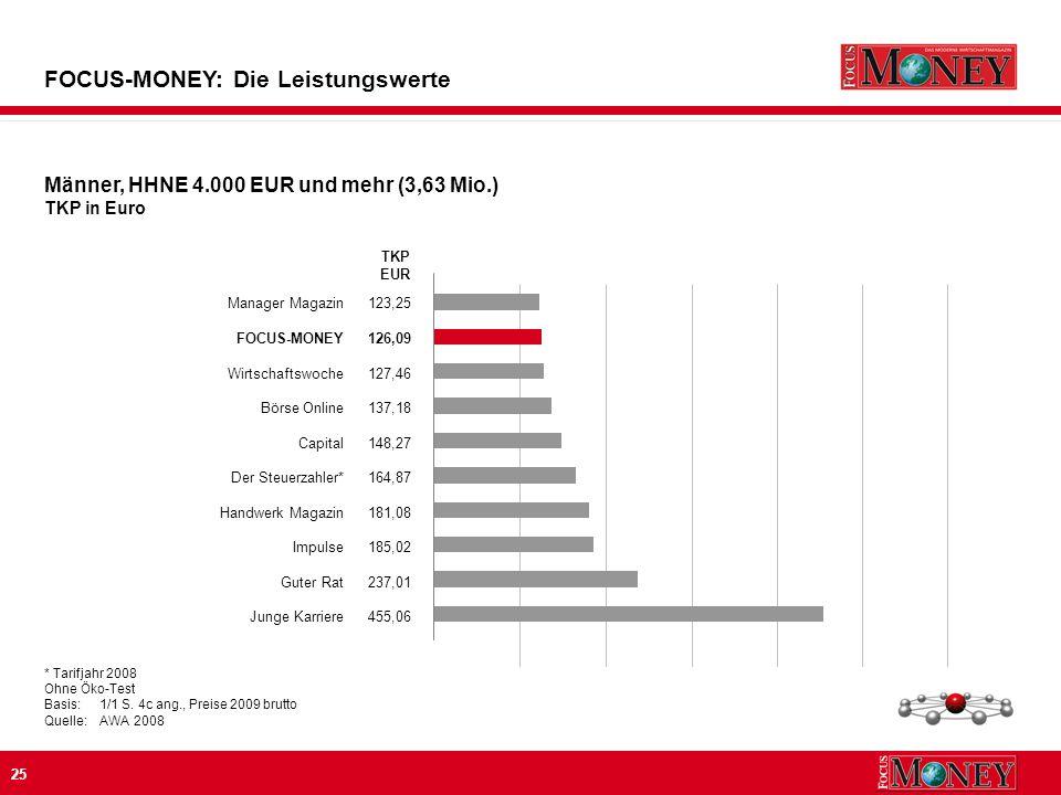 25 FOCUS-MONEY: Die Leistungswerte * Tarifjahr 2008 Ohne Öko-Test Basis:1/1 S.