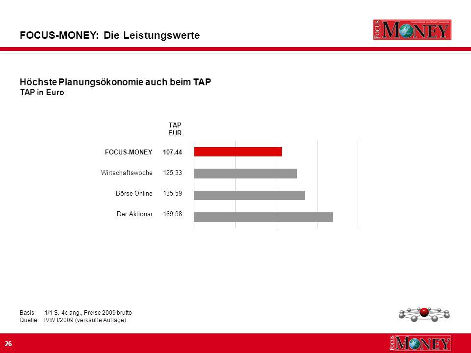 26 FOCUS-MONEY: Die Leistungswerte Höchste Planungsökonomie auch beim TAP TAP in Euro Basis:1/1 S.