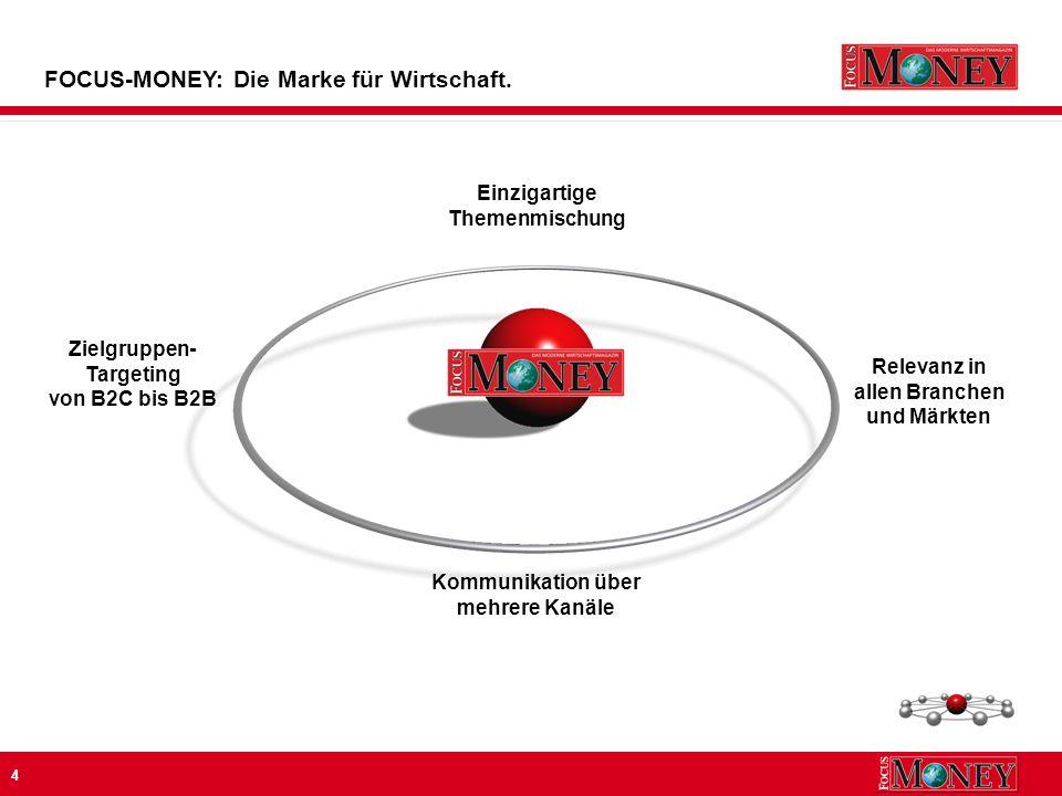 4 Zielgruppen- Targeting von B2C bis B2B FOCUS-MONEY: Die Marke für Wirtschaft.